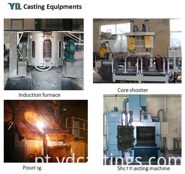 Casting Equipments
