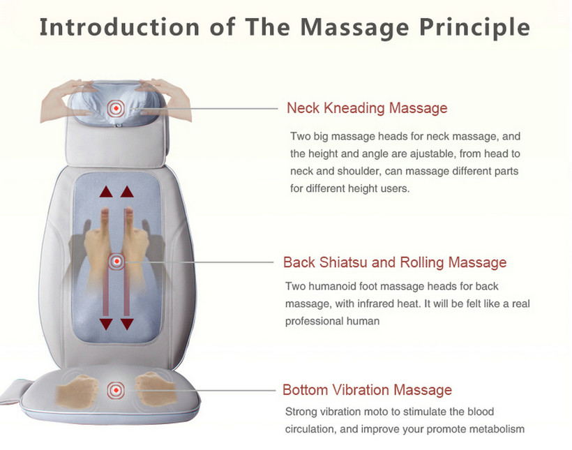 Angle Adjustable Massage Cushion