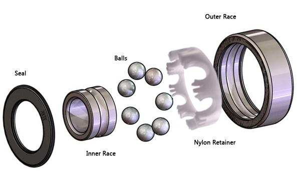 Nylon Cage Bearing