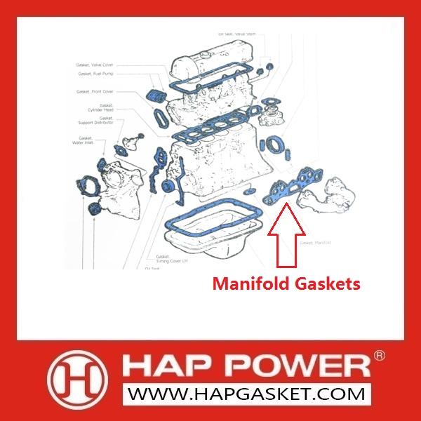 Manifold Gaskets