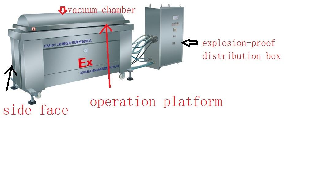 Bomb Powder Fuze Machine Purpose Vacuum Machine