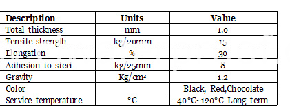 Speci-butyl-1