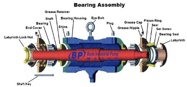 bearing assembly
