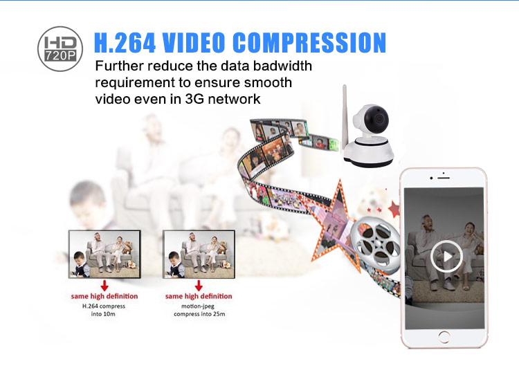 h.264 wifi camera