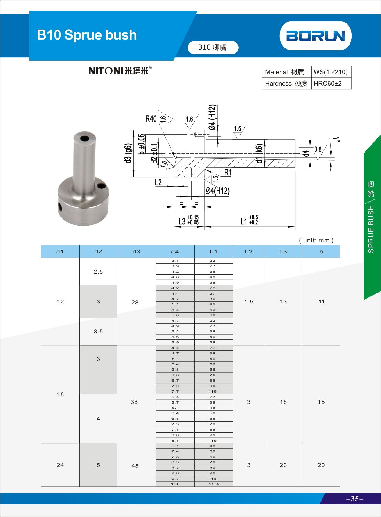 Sprue bushing for injection mold