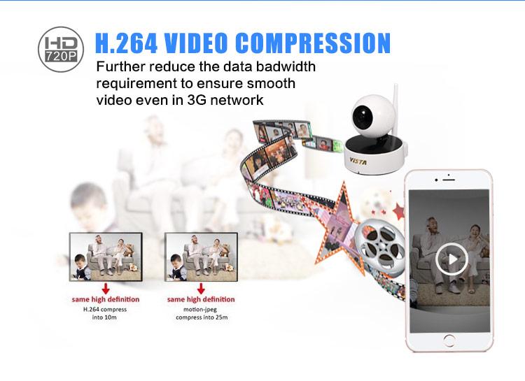 p2p wifi ip camera