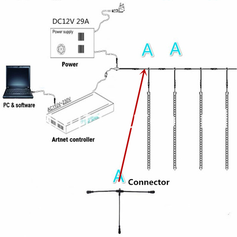connection of DMX 3D tube