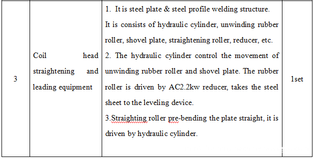 Steel coil plate cutting machine 3