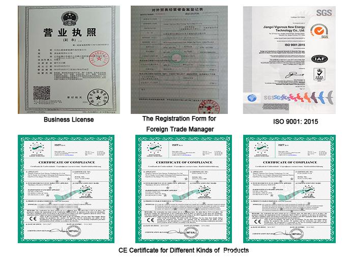 Certificate for 12 kw Generator