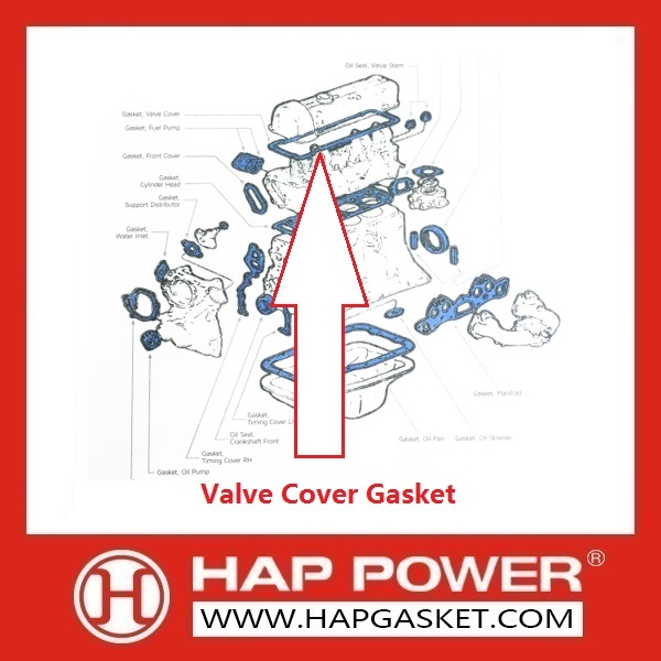 Valve Cover Gasket--HAP gasket