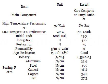 Data-butyl-1