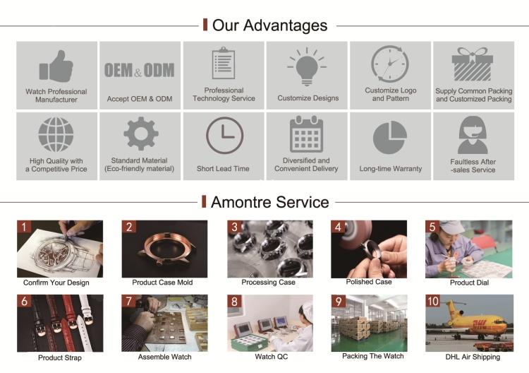 Advantage Service