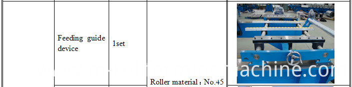Wall Panel Roll Forming Machine 3