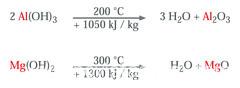 magnesium hydroxide aluminium trihydrate