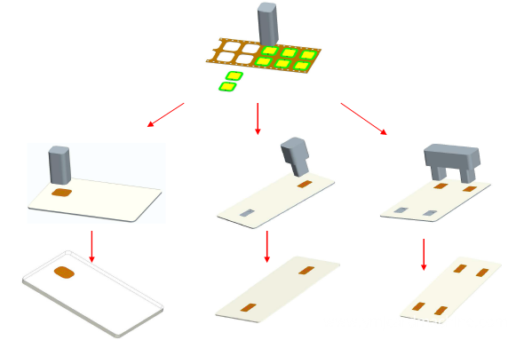 Multiple Chips Embedding Machine
