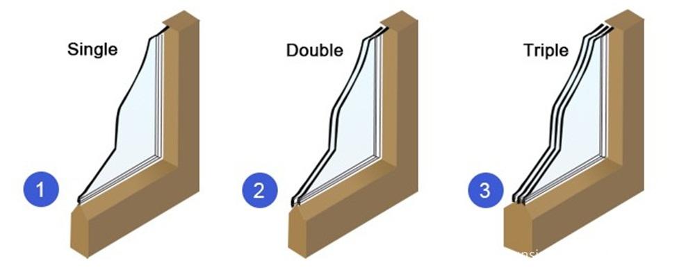 single double triple glass
