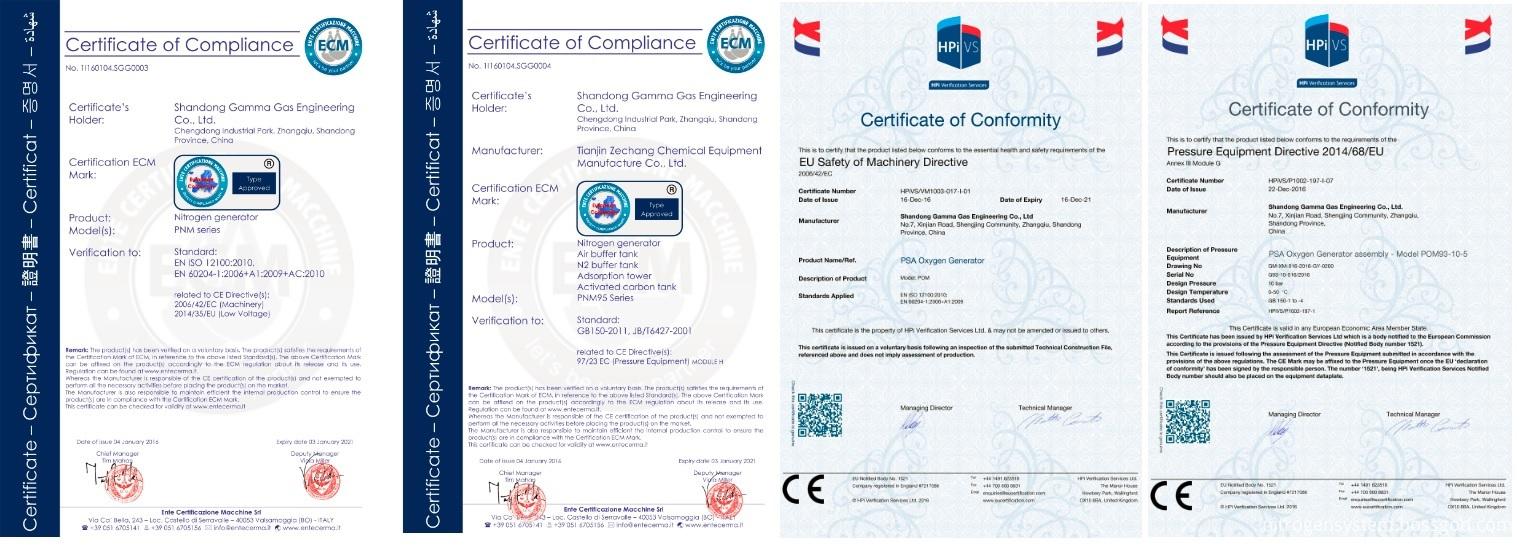 Nitrogen generator CE certification