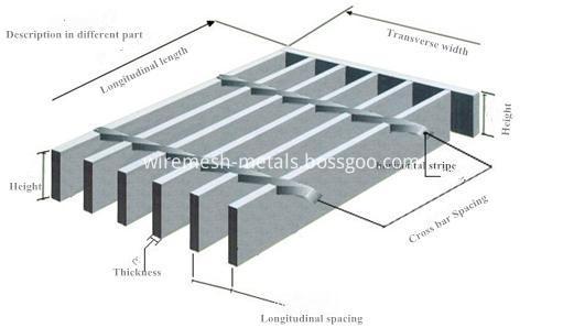 steel grating specs