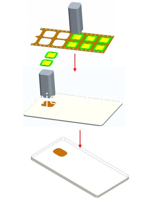 Smart IC Card Chips Embedding Machine