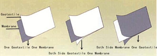 Geo-composite membrane