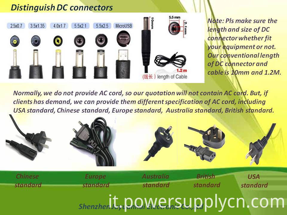 DC connectors
