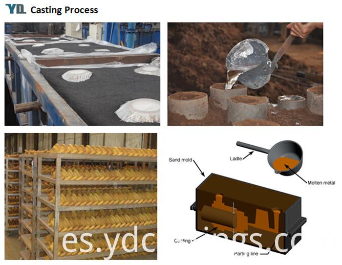 Casting Process2