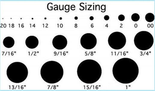 Gauge Size
