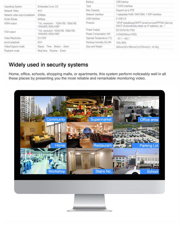 Mobile Control IP Camera