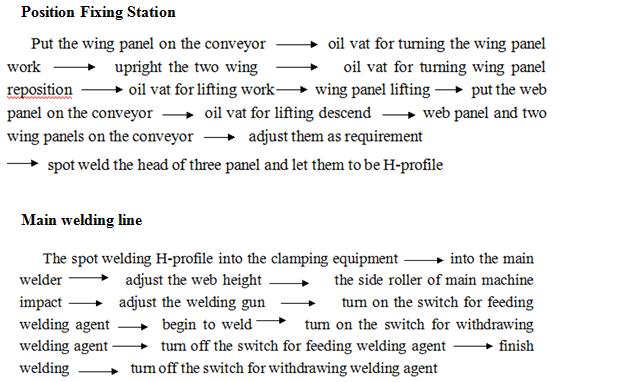 H-Beam Welding Line 2