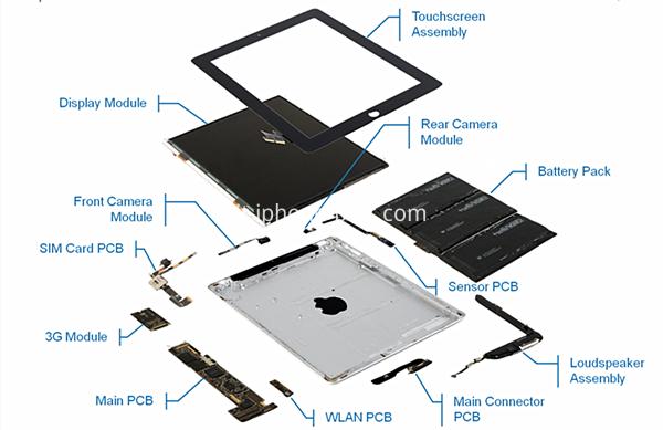iPad parts