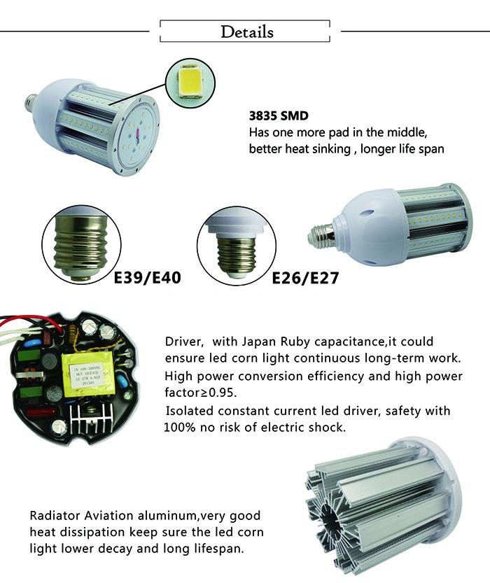 detailed of led corn light