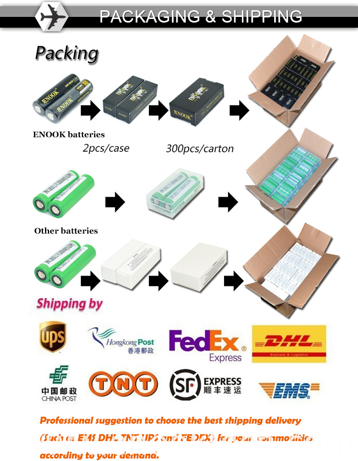 battery packaging & shipping