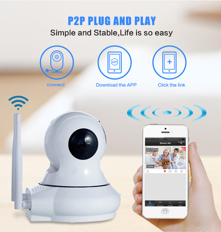 64G TF Card IP Camera