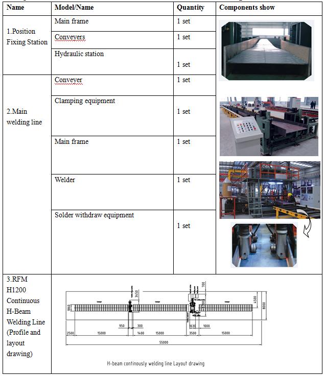 H-Beam Welding Line 3