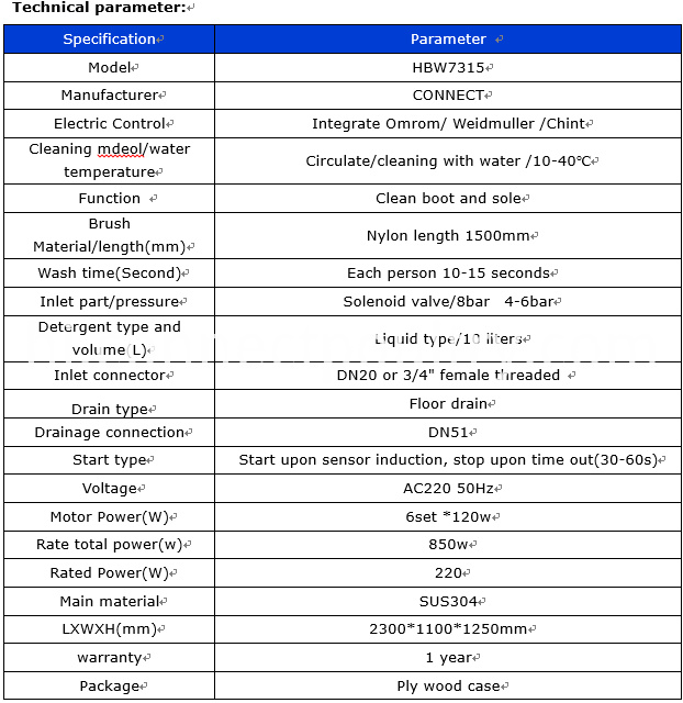 boots washer specification2