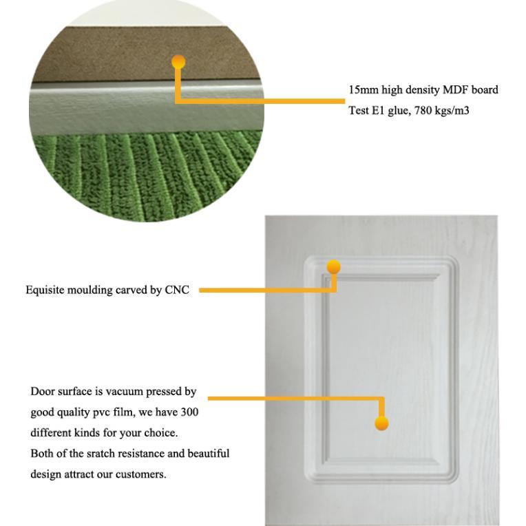 cabinet door details