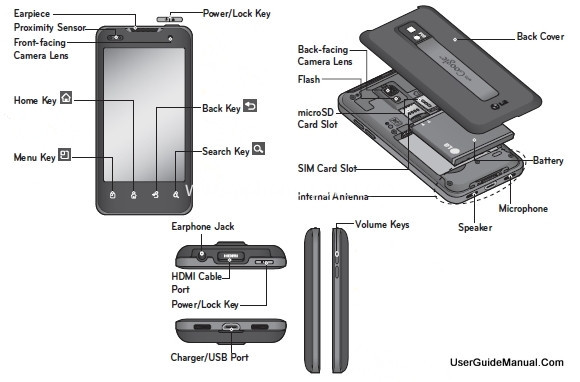 LG mobile screen