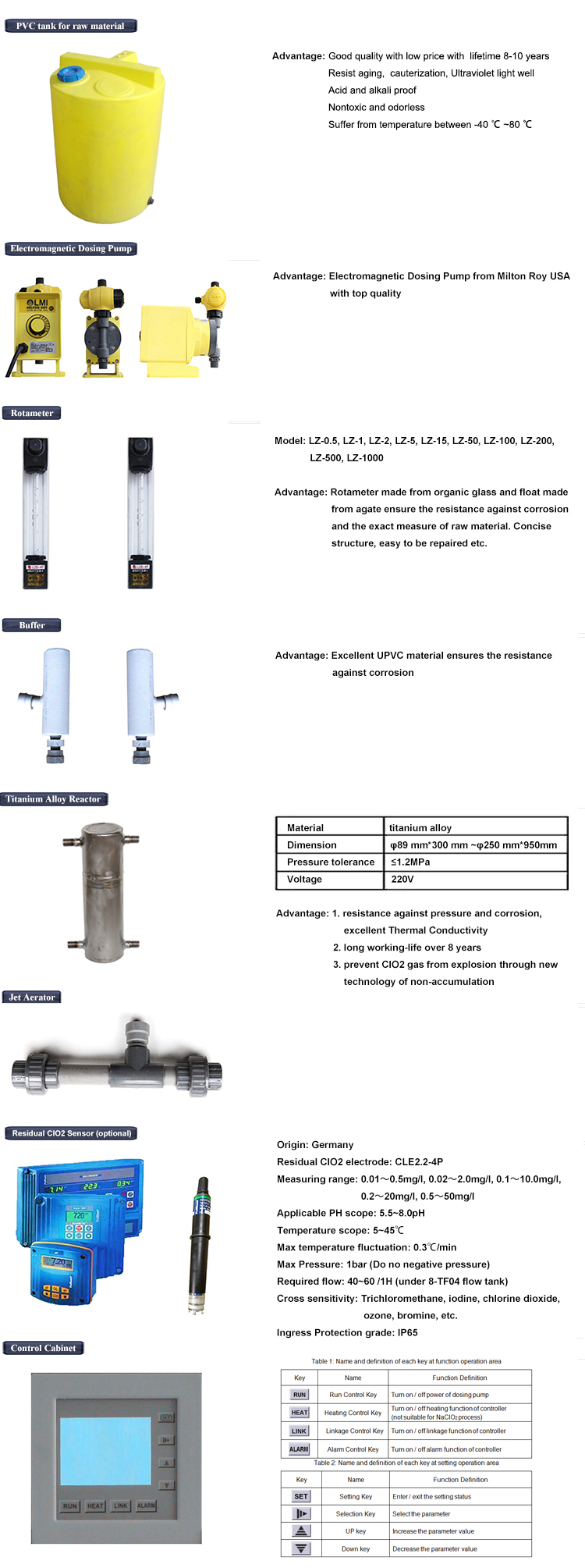 CPF-XD component