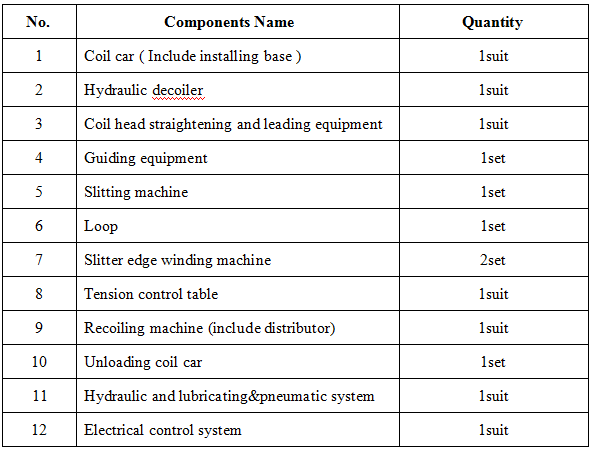 Automatic Steel metal coil slitting machine components
