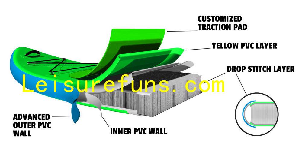 board construction of leisurefun sports
