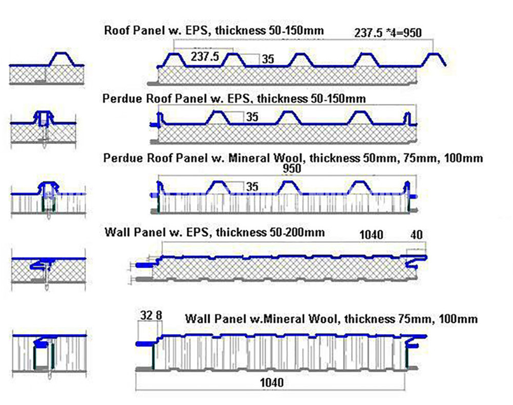 FRP_EPS_and_Rockwool_Sandwich_Panel_2747_3
