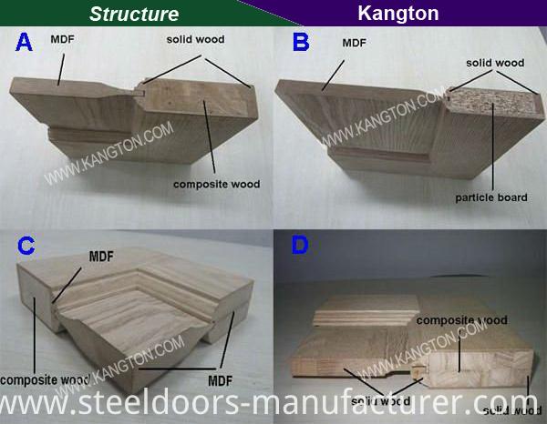 Red Oak MDF Interior Wooden Door (KD04A-S) (solid wood door)