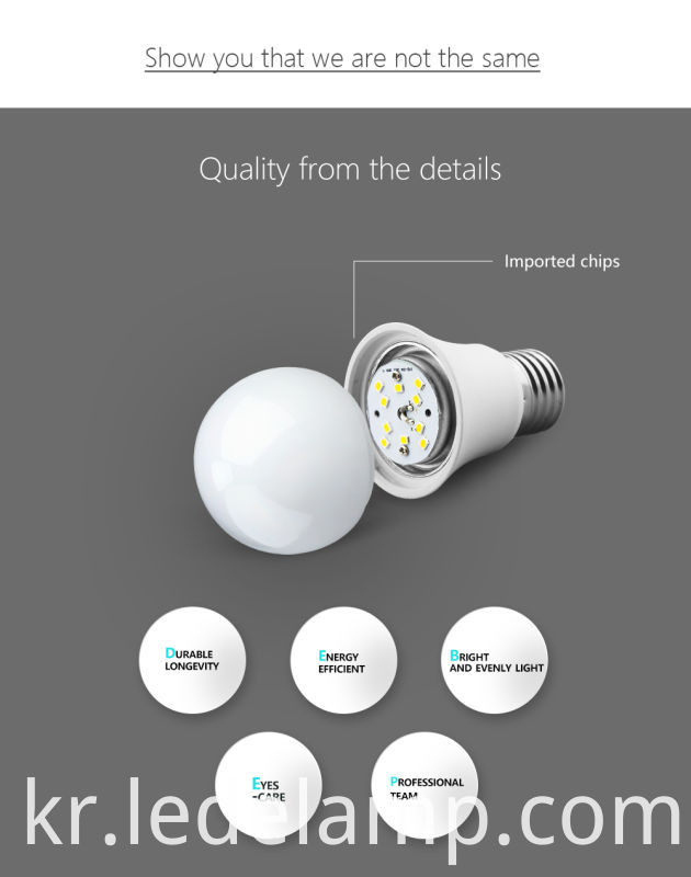 Hot Sale High Quality 3W 5W 7W 9W 12W LED Bulb Light E27 B22 with Ce RoHS Approved