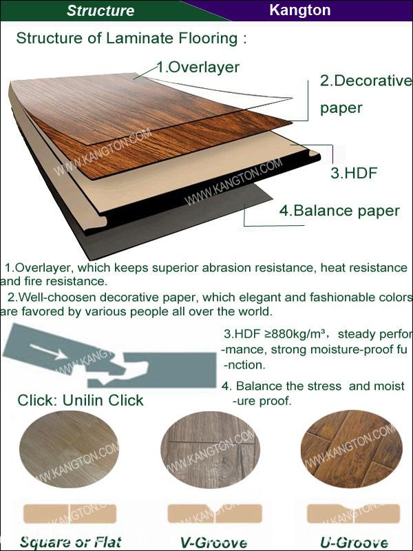 Embossed U/V-Groove Laminate Flooring