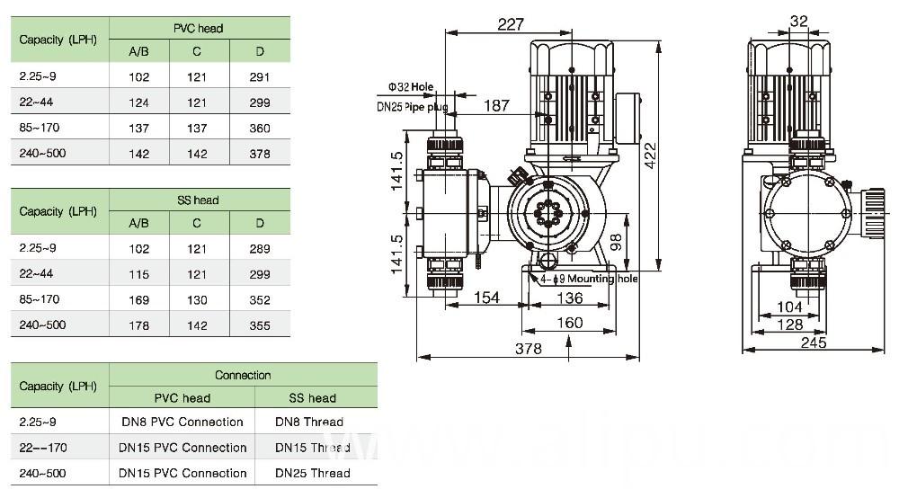 Automatic Chemical Metering Pump