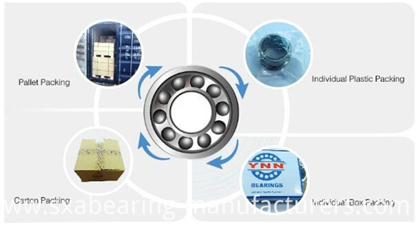 Best Price and Stable Performance Mini Deep Groove Ball Bearings (SS 3312 2RS)