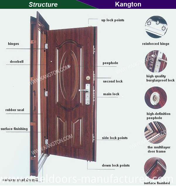 Real Texture Luxury Decorative One and Half Door-Leaf Steel Door (steel door)