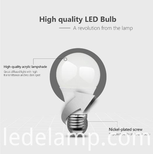Hot Sale High Quality 3W 5W 7W 9W 12W LED Bulb Light E27 B22 with Ce RoHS Approved