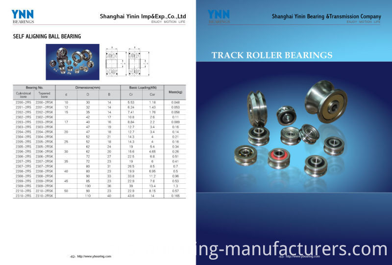 Non-Standard and Cheap Bearing Factory Roller Wheel Bicycle Bearing