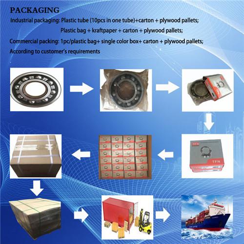 Miniature Bearing (628) Bearing Price 8*24*8mm Plastic Bearing